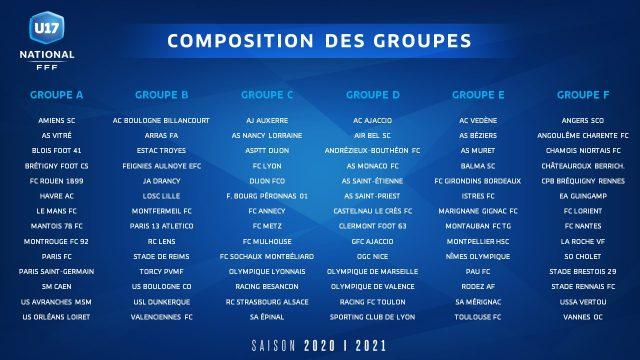 U17 Nationaux Saison 2020 2021